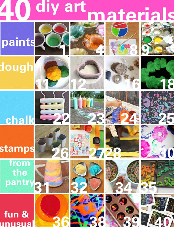 40 art materials you can make at home.