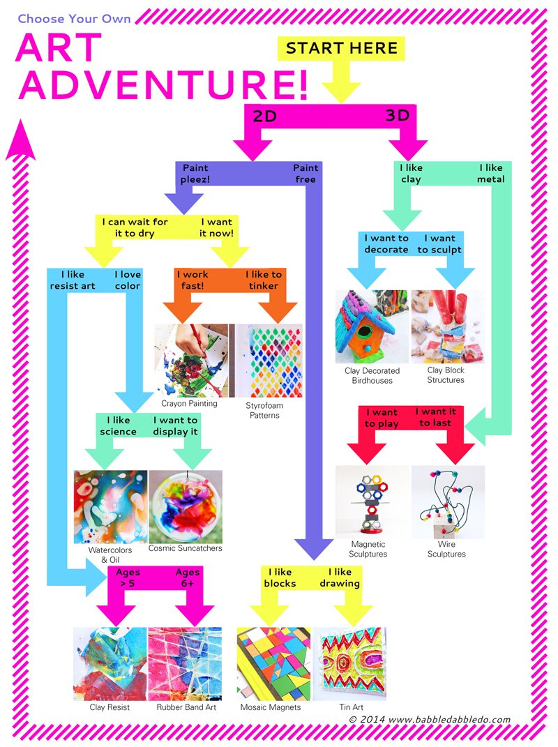 12 Easy Art Ideas for Kids: Choose one from our handy chart!