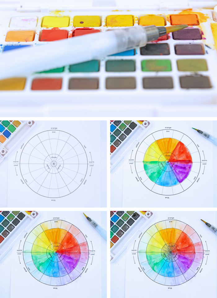 A color wheel project for kids featuring watercolors.